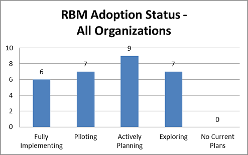 rbm_survey_1