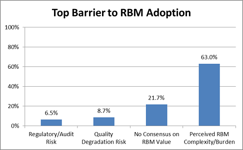 rbm_survey_2